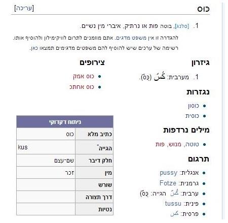 צילום מסך קצת ערוך גראפית מויקיפדיה